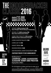 Snookerbacker Classic 2016